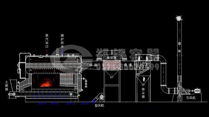 dzl卧式燃煤锅炉结构图.jpg